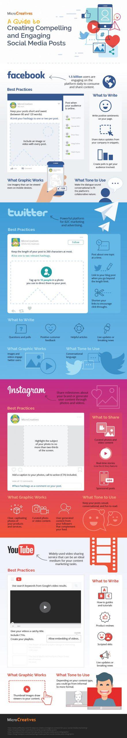 Jak angażować odbiorców w mediach społecznościowych?