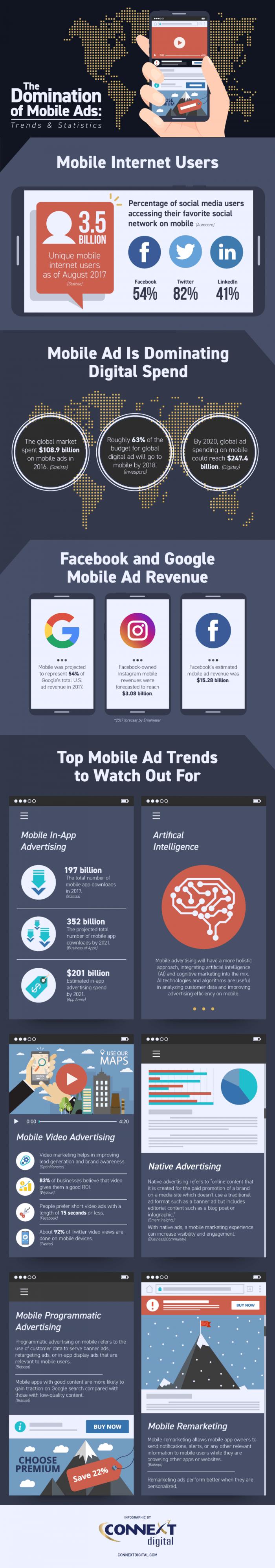 Reklamy mobilne zyskują na znaczeniu w handlu detalicznym