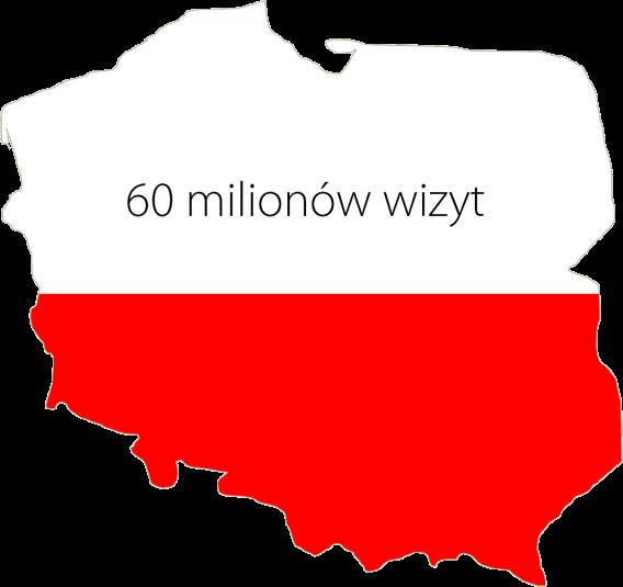 IFlow-Polska